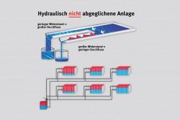 Quelle: VdZ - Forum für Energieeffizienz in der Gebäudetechnik e.V.